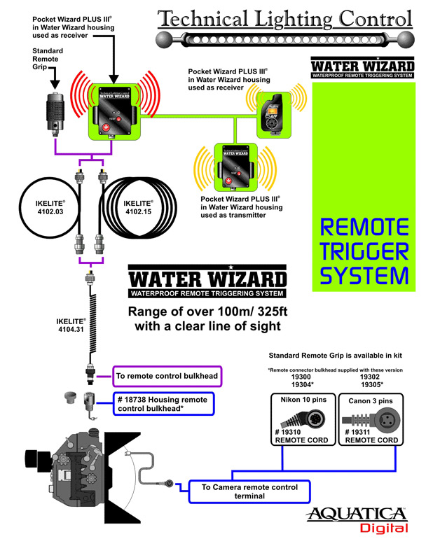 15500_water_wizard_diagram_01